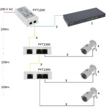 PoE Extender (only compatible with Hi-PoE output Ports PFT1200