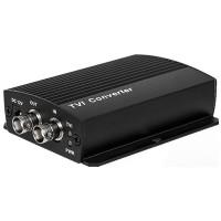 HD-TVI to HDMI Converter