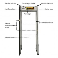 Temperature & Metal Measurement Security Gate